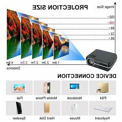 HD LED LCD VGA TV Home Cinema WIFI