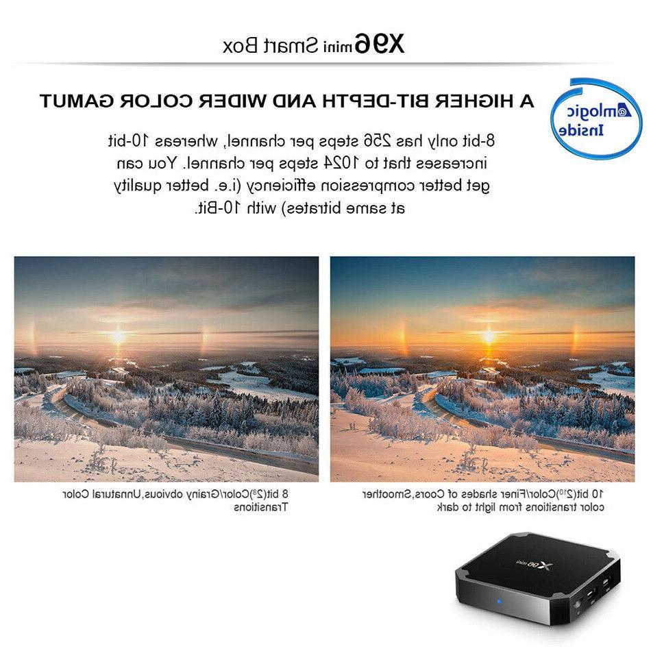 Android BOX HDMI Media 4K 3D
