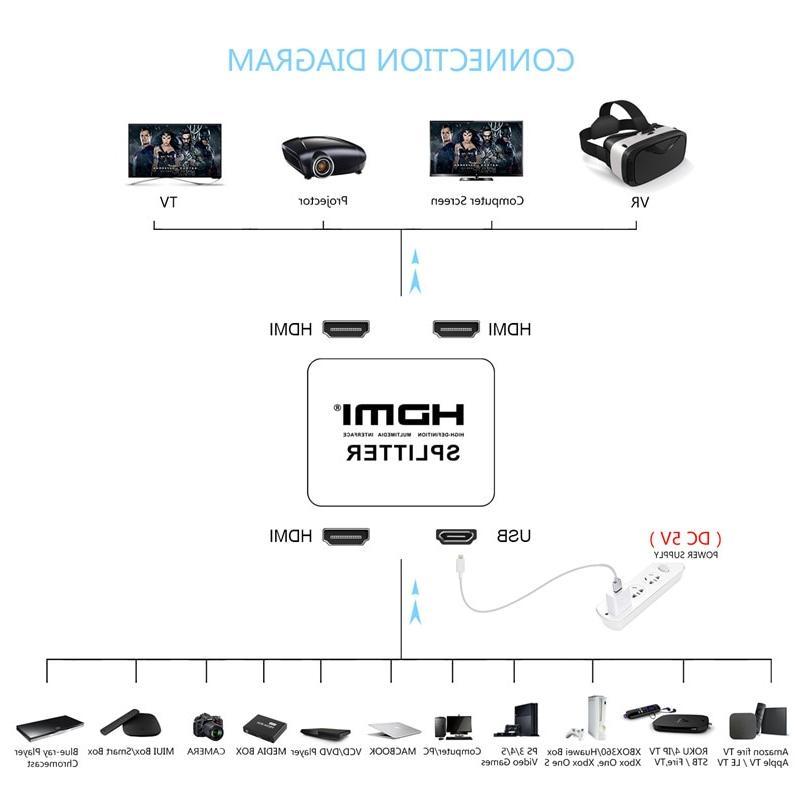 Robotsky <font><b>HDMI</b></font> <font><b>Splitter</b></font> Converter 1 2 <font><b>HDMI</b></font> 2160p1080p for XBOX360