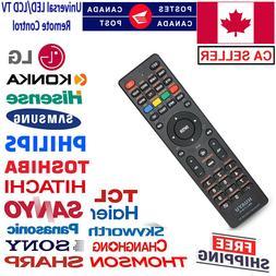 Universal LED/3D TV Remote for HISENSE, KONKA,CHANGHONG,SKYW